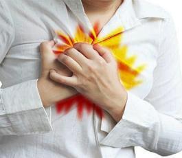 Изжога – причины и лечение