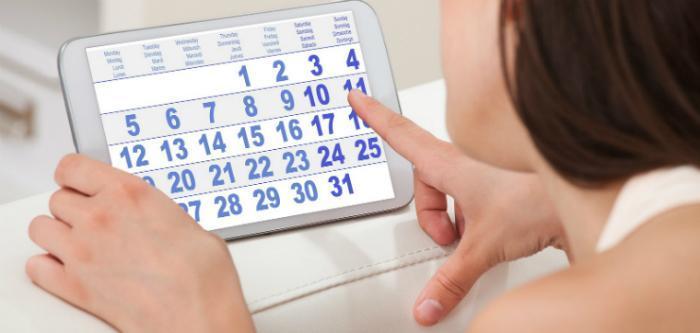 Менструальный цикл: нарушения и их классификация