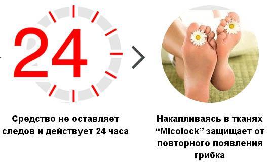 миколок способ применения-2
