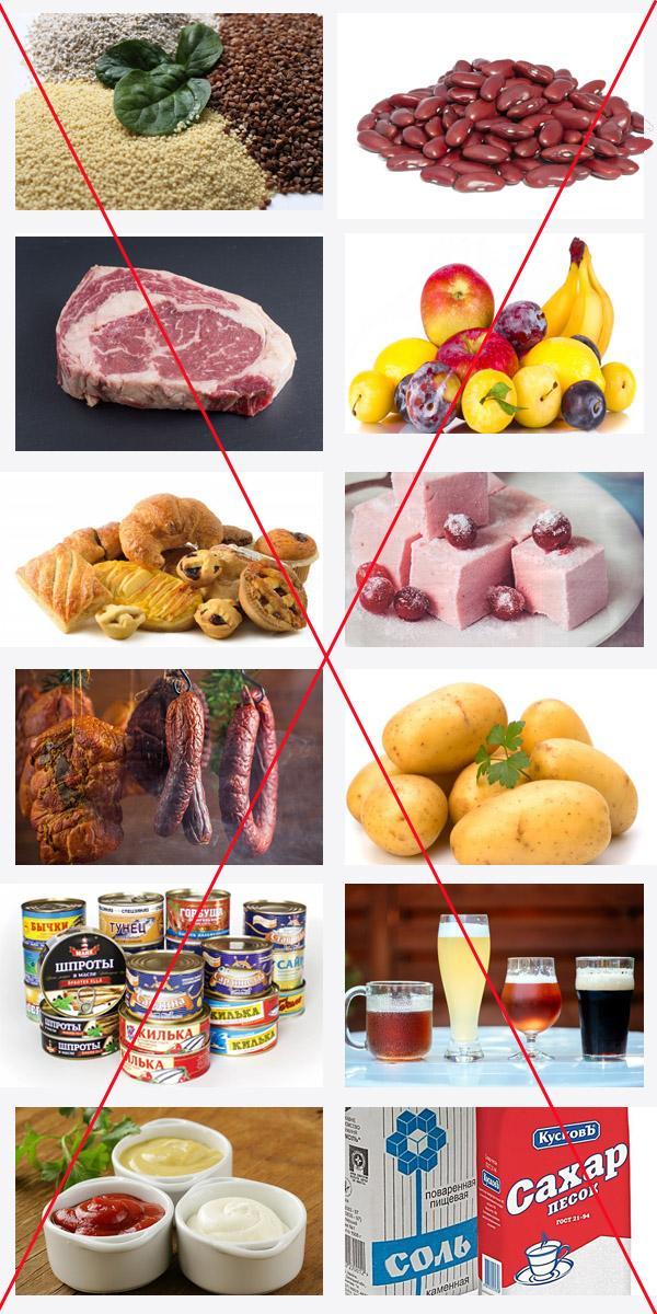 запрещенные продукты в фазе Атака Дюкана